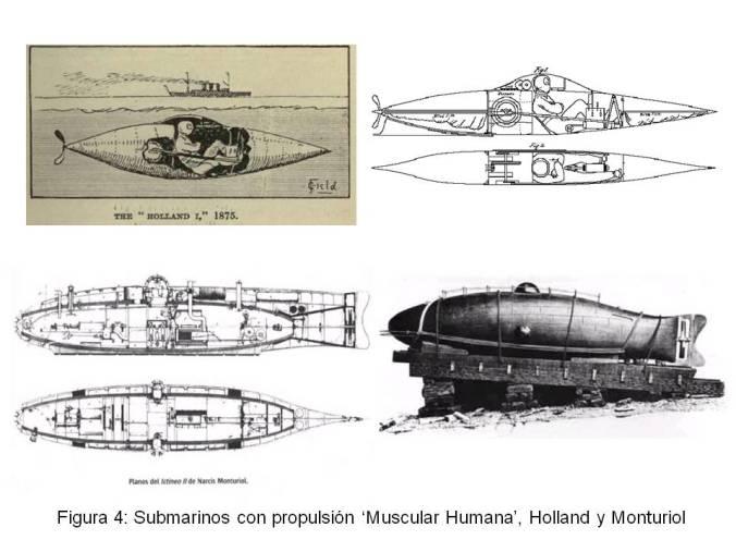 Ejemplo submarinos con propulsión 'humana'