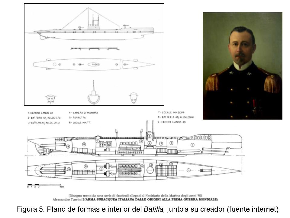 Historia de un submarino italiano que pudo ser español, el U-42 o Balilla. (5/6)